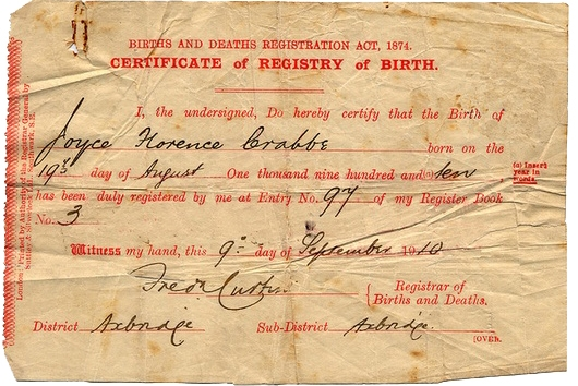 Short Birth Certificate Front by Crabchck on Flickr. c2009 (cc Attribution)