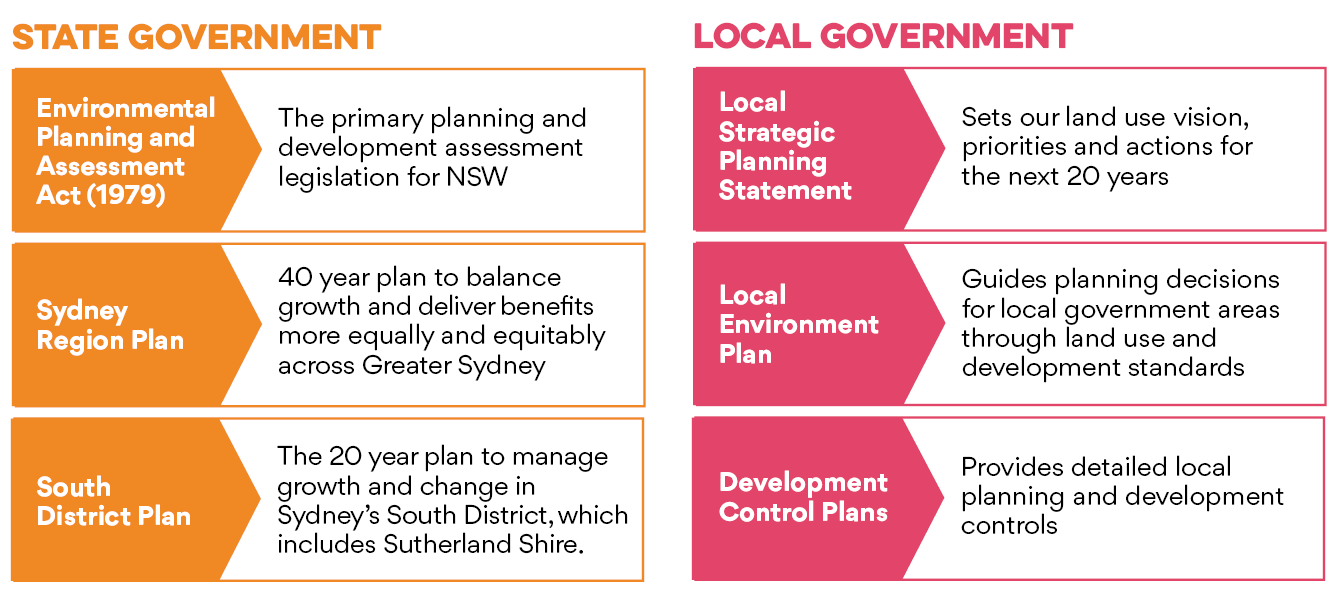 state and local government image.png